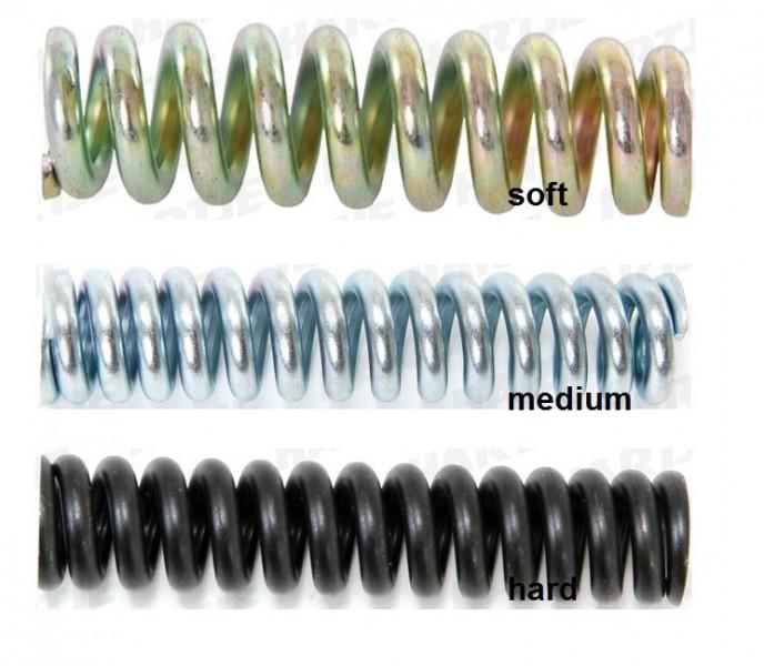 Contec Parallelogramm Federsattelstütze SP-060 Slim Long Travel mit Ersatzfeder
